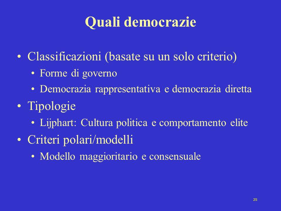 Quali democrazie Classificazioni (basate su un solo criterio)
