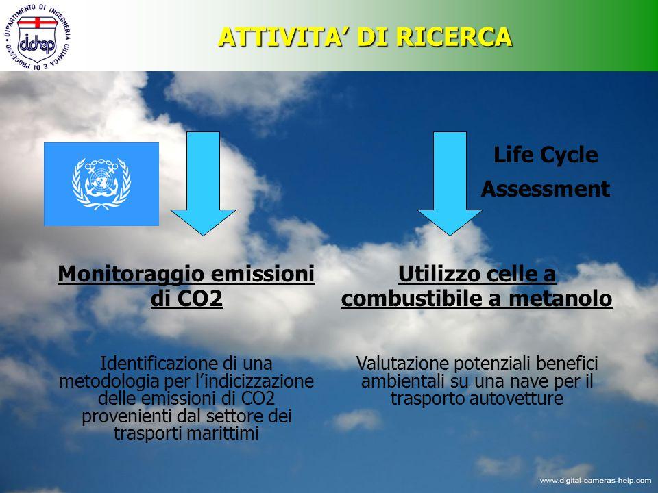 Monitoraggio emissioni di CO2 Utilizzo celle a combustibile a metanolo