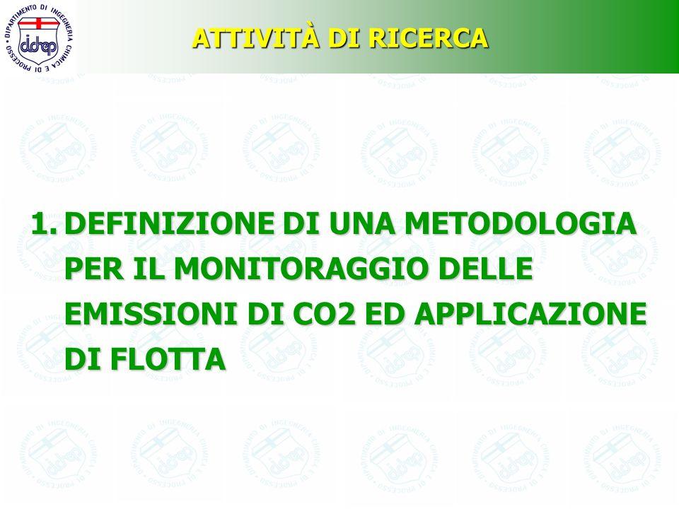 ATTIVITÀ DI RICERCA DEFINIZIONE DI UNA METODOLOGIA PER IL MONITORAGGIO DELLE EMISSIONI DI CO2 ED APPLICAZIONE DI FLOTTA.
