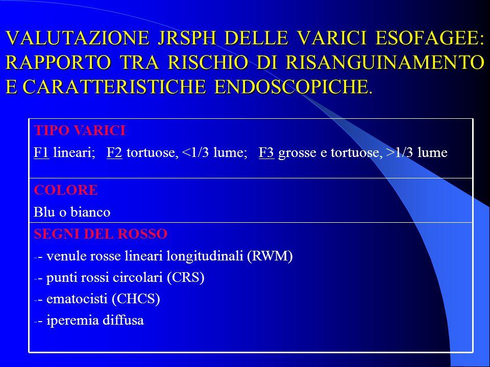 VALUTAZIONE JRSPH DELLE VARICI ESOFAGEE: RAPPORTO TRA RISCHIO DI RISANGUINAMENTO E CARATTERISTICHE ENDOSCOPICHE.