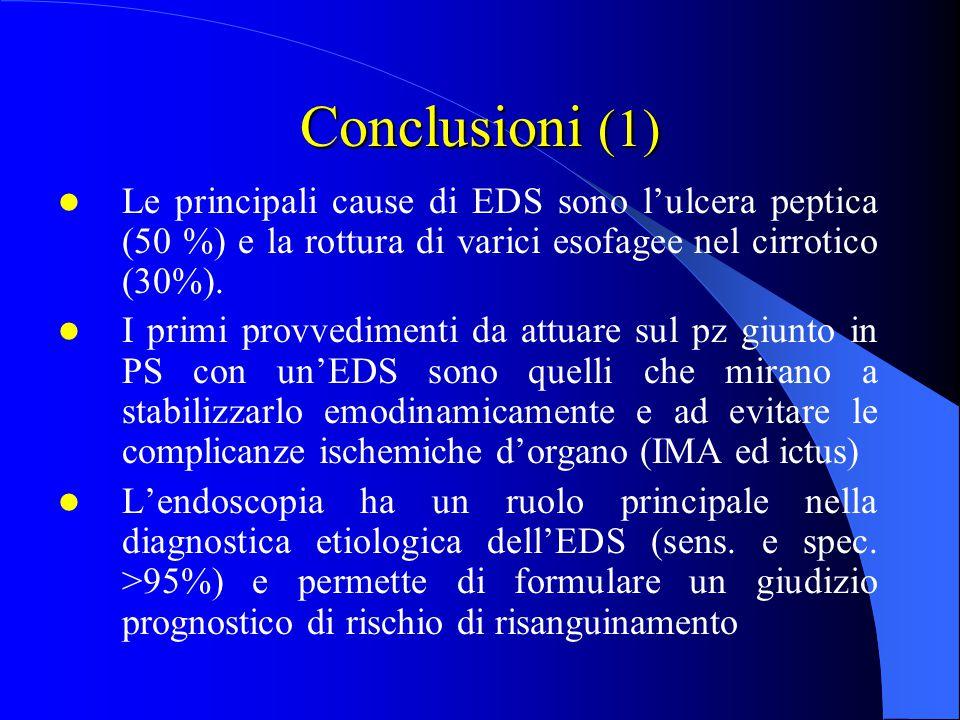 Conclusioni (1) Le principali cause di EDS sono l'ulcera peptica (50 %) e la rottura di varici esofagee nel cirrotico (30%).