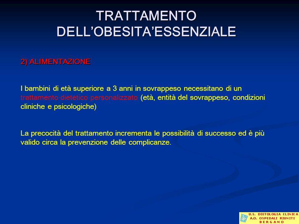 TRATTAMENTO DELL'OBESITA'ESSENZIALE