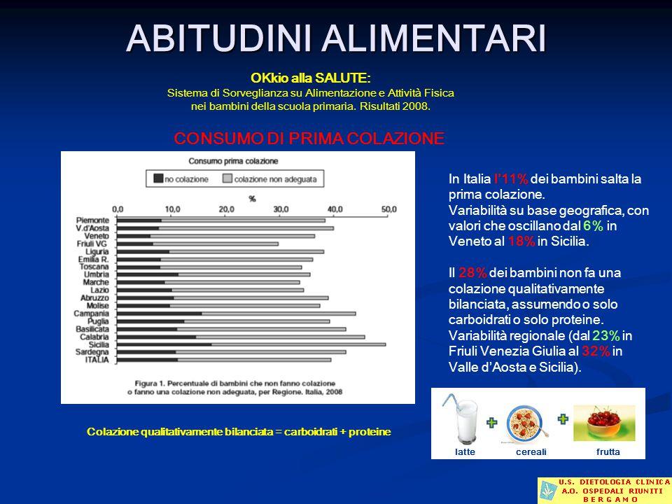 ABITUDINI ALIMENTARI CONSUMO DI PRIMA COLAZIONE OKkio alla SALUTE: