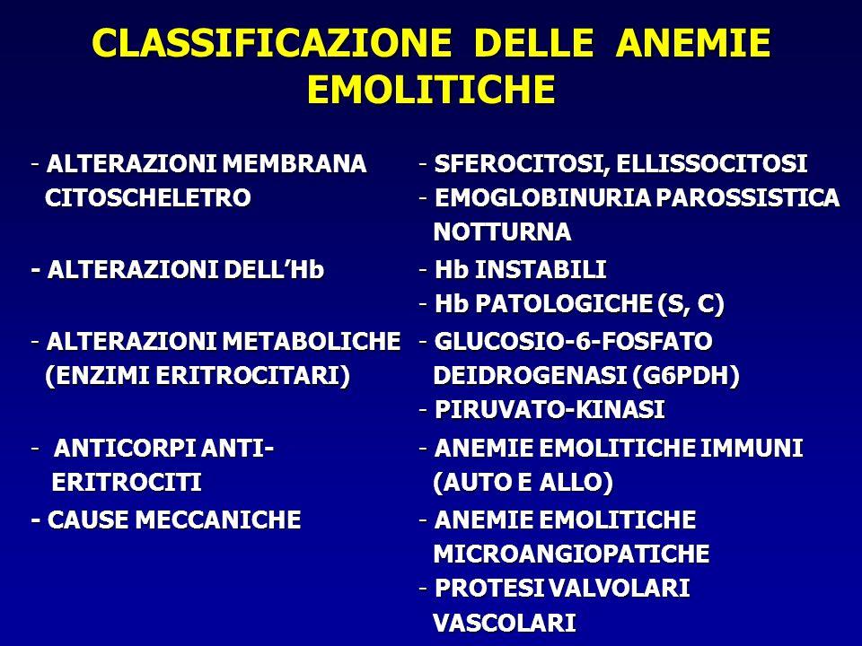 CLASSIFICAZIONE DELLE ANEMIE EMOLITICHE