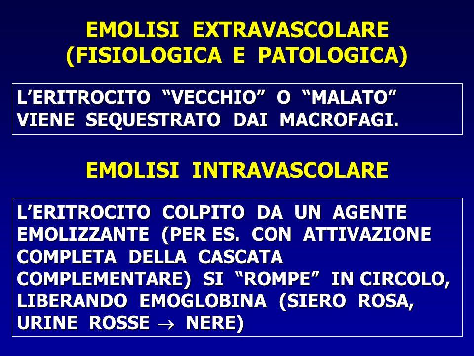 EMOLISI EXTRAVASCOLARE (FISIOLOGICA E PATOLOGICA)