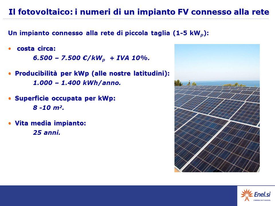 Il fotovoltaico: i numeri di un impianto FV connesso alla rete