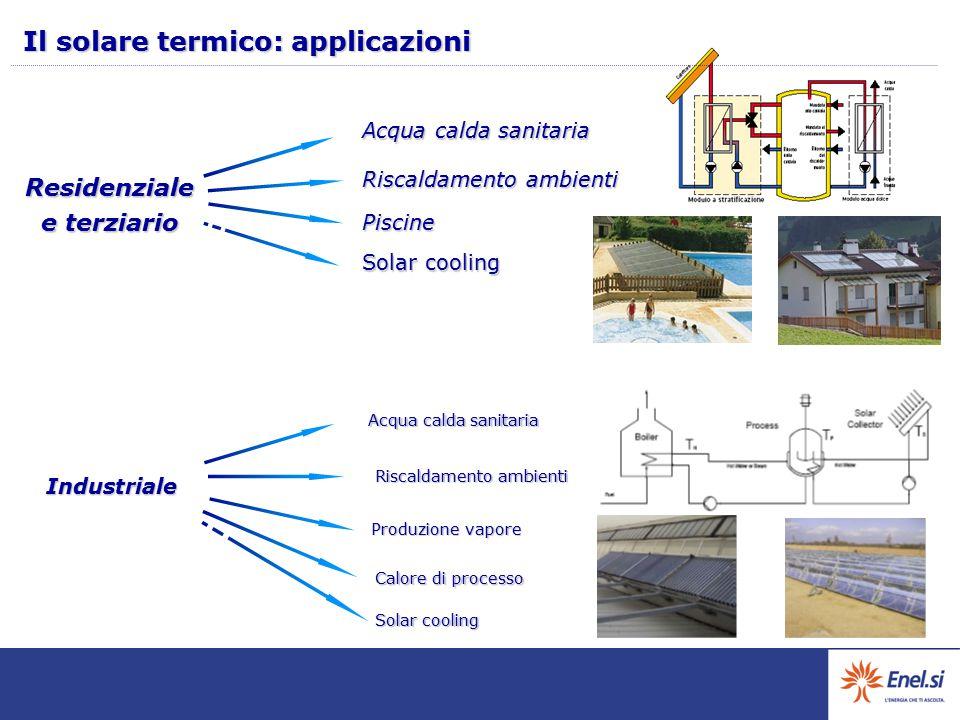 Il solare termico: applicazioni