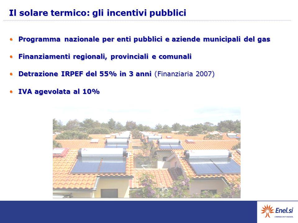 Il solare termico: gli incentivi pubblici