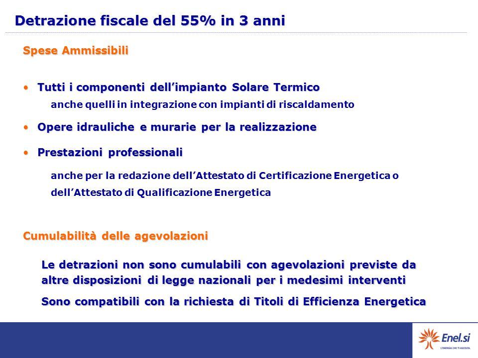 Fabrizio bonemazzi latina 26 marzo ppt scaricare - Detrazione fiscale per rifacimento bagno ...