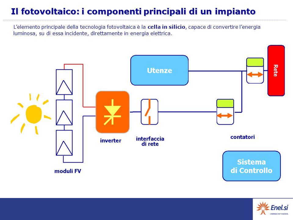 Il fotovoltaico: i componenti principali di un impianto