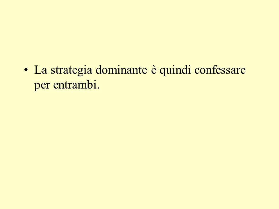 La strategia dominante è quindi confessare per entrambi.