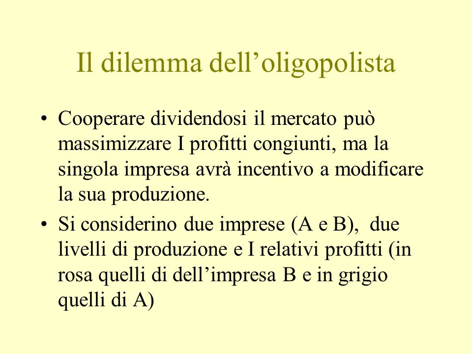 Il dilemma dell'oligopolista