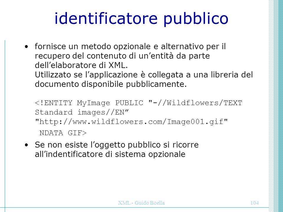 identificatore pubblico