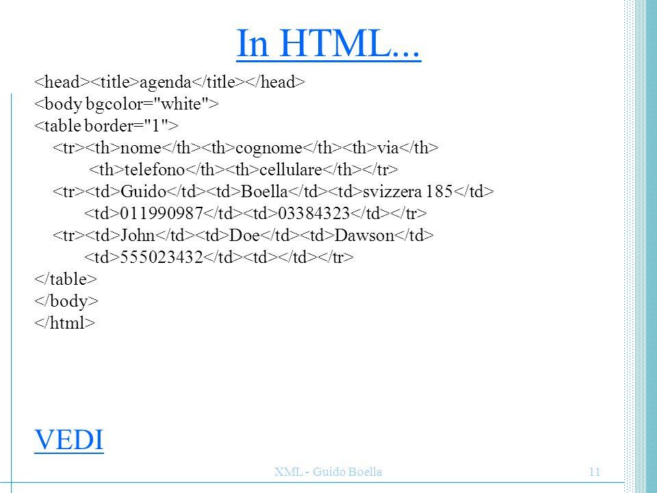 In HTML... <head><title>agenda</title></head> <body bgcolor= white > <table border= 1 > <tr><th>nome</th><th>cognome</th><th>via</th>