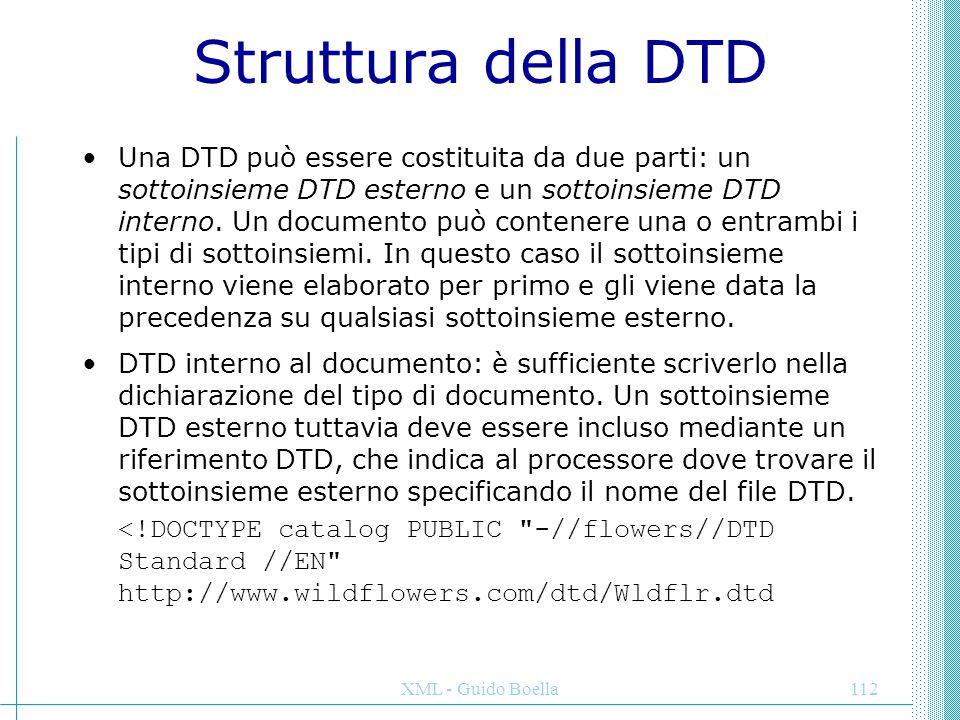 Struttura della DTD