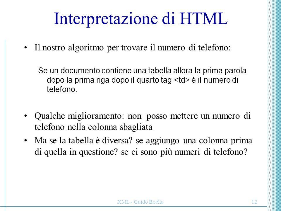 Interpretazione di HTML