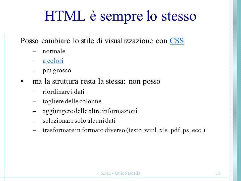 HTML è sempre lo stesso Posso cambiare lo stile di visualizzazione con CSS. normale. a colori. più grosso.