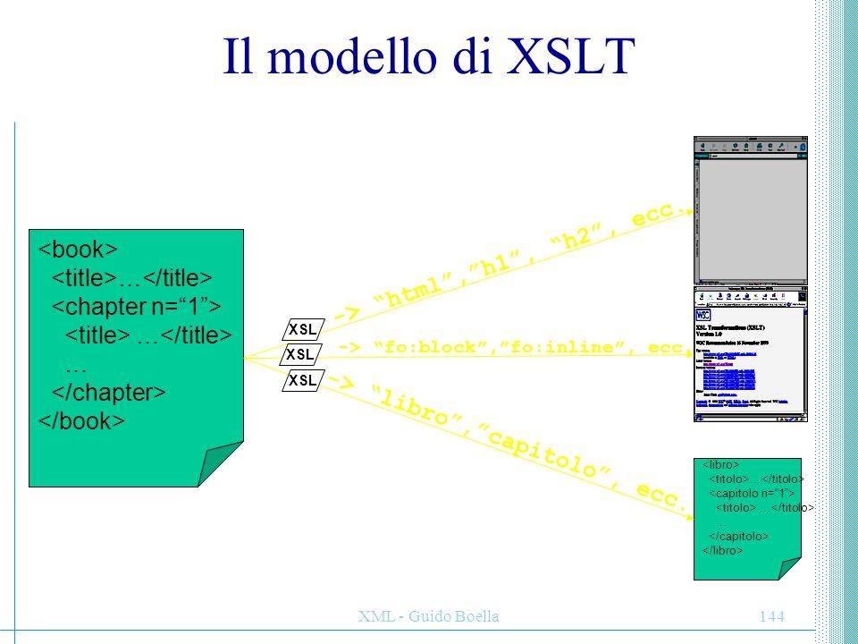 Il modello di XSLT -> html , h1 , h2 , ecc.