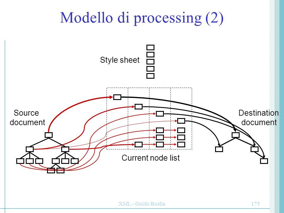 Modello di processing (2)