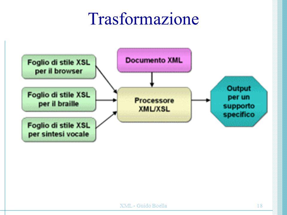 Trasformazione XML - Guido Boella