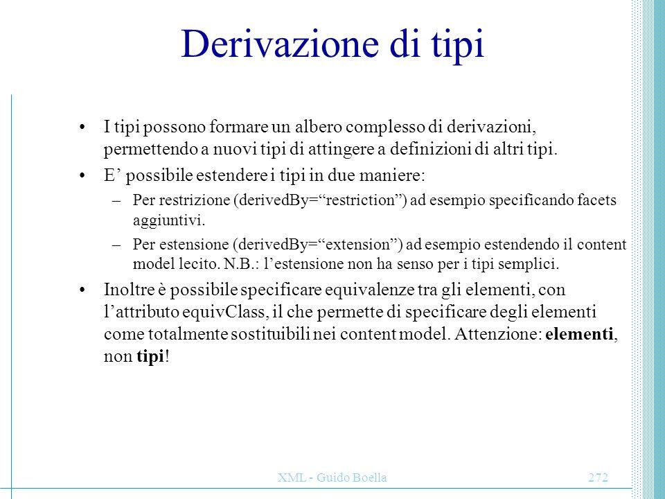 Derivazione di tipi I tipi possono formare un albero complesso di derivazioni, permettendo a nuovi tipi di attingere a definizioni di altri tipi.