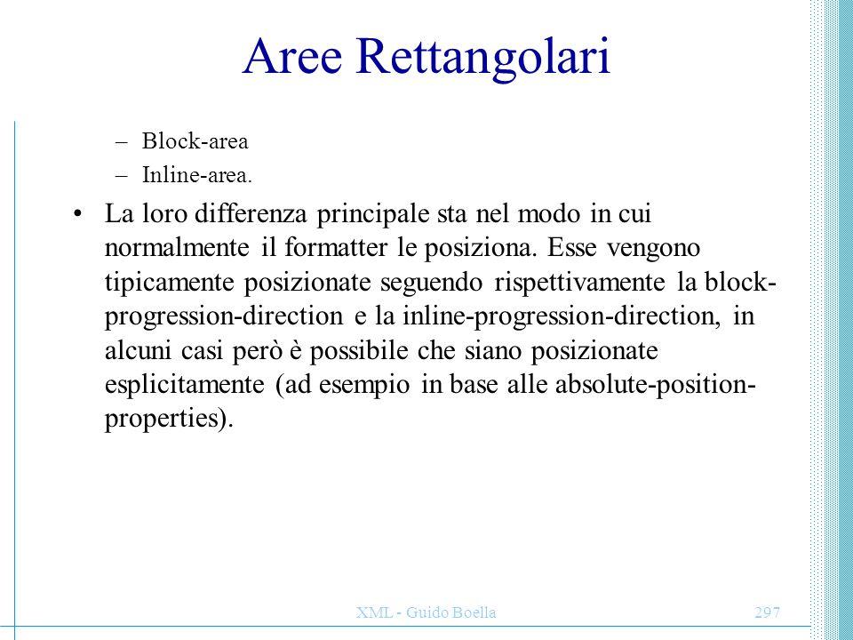 Aree Rettangolari Block-area. Inline-area.