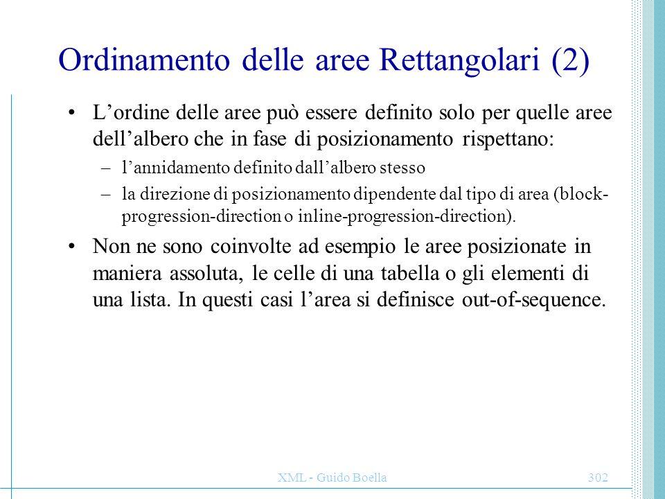 Ordinamento delle aree Rettangolari (2)