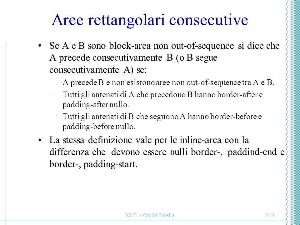 Aree rettangolari consecutive