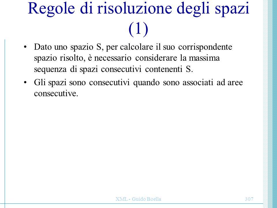 Regole di risoluzione degli spazi (1)