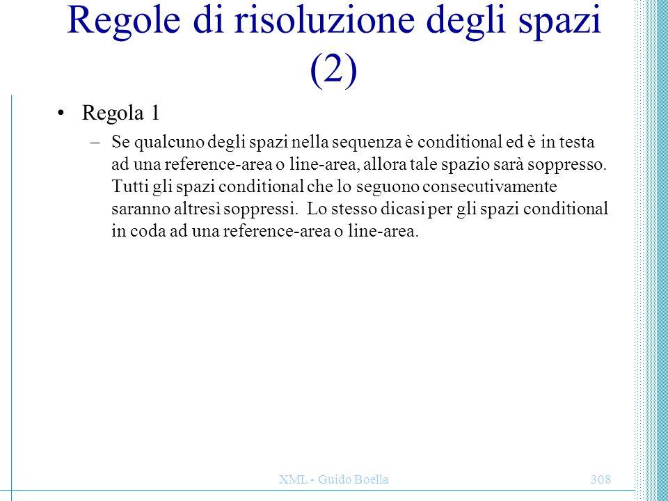 Regole di risoluzione degli spazi (2)