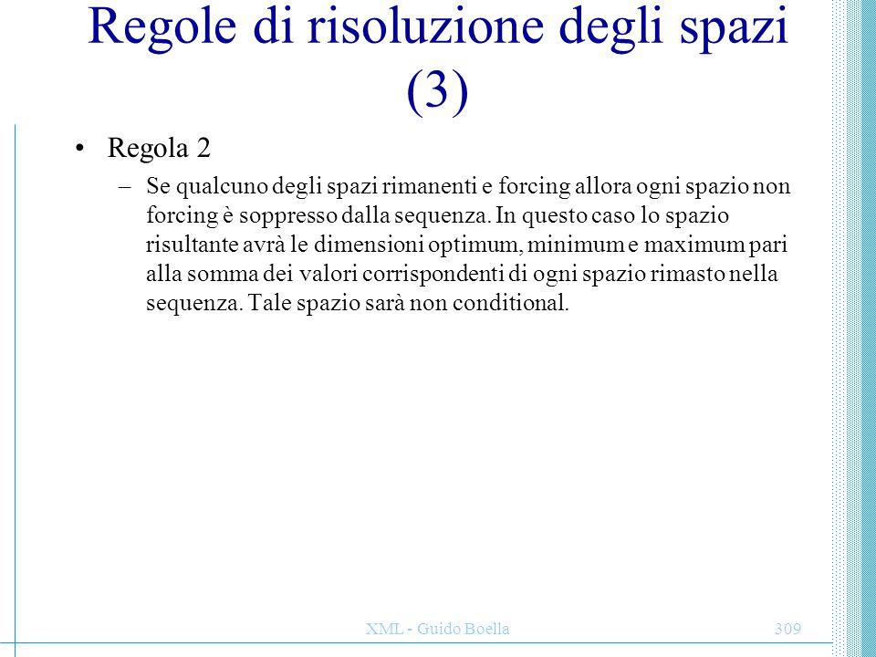 Regole di risoluzione degli spazi (3)
