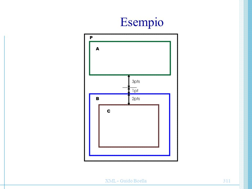 Esempio XML - Guido Boella
