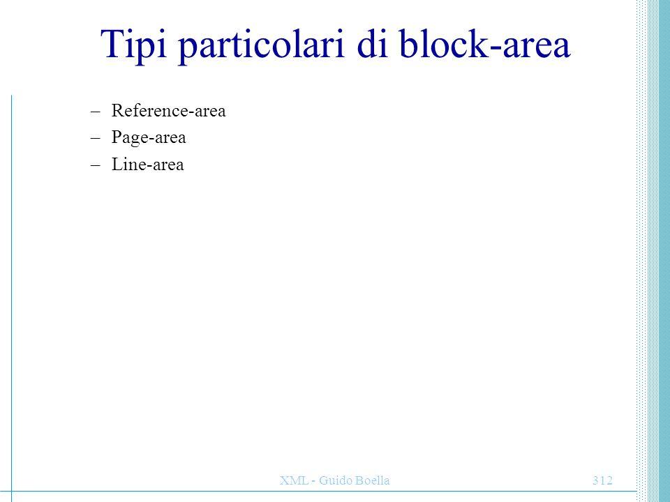 Tipi particolari di block-area