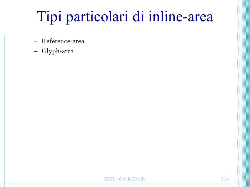 Tipi particolari di inline-area