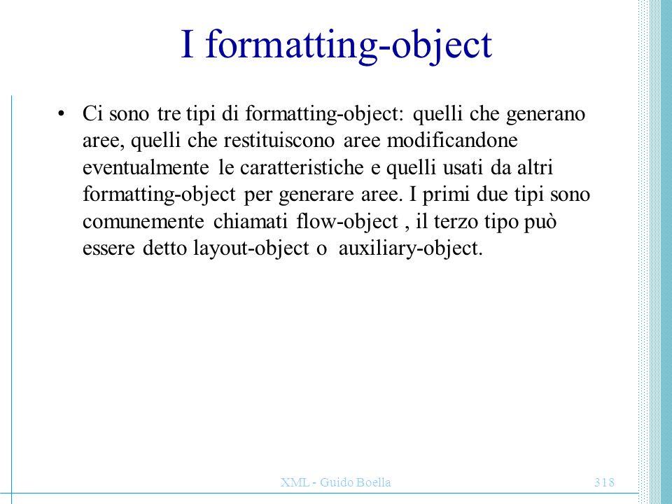 I formatting-object