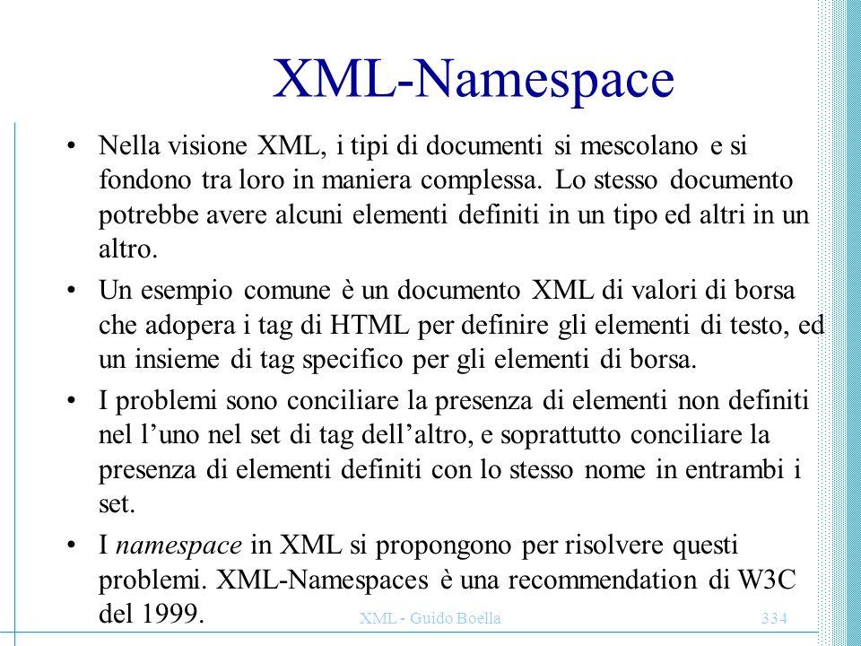 XML-Namespace