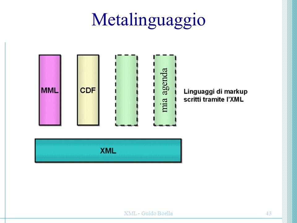 Metalinguaggio mia agenda XML - Guido Boella