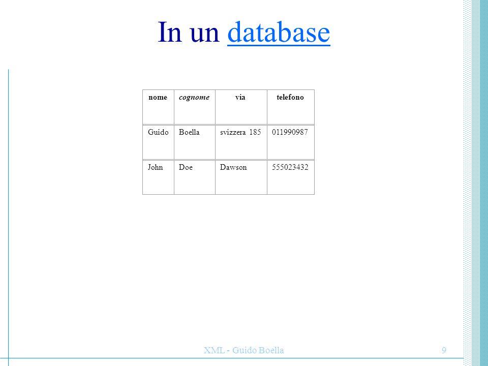 In un database XML - Guido Boella nome cognome via telefono Guido
