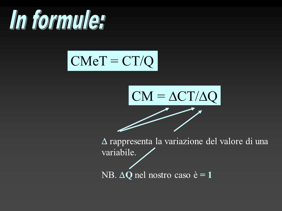 In formule: CMeT = CT/Q CM = CT/Q
