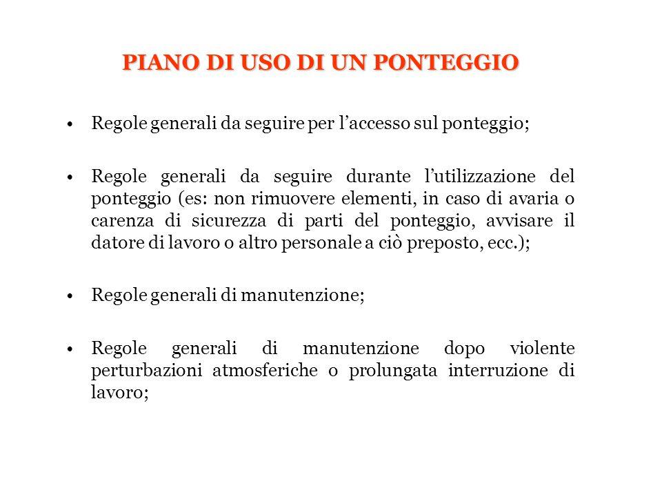 PIANO DI USO DI UN PONTEGGIO