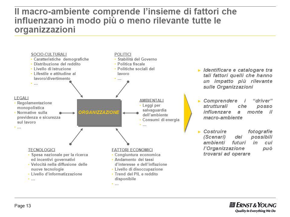 Il macro-ambiente comprende l'insieme di fattori che influenzano in modo più o meno rilevante tutte le organizzazioni