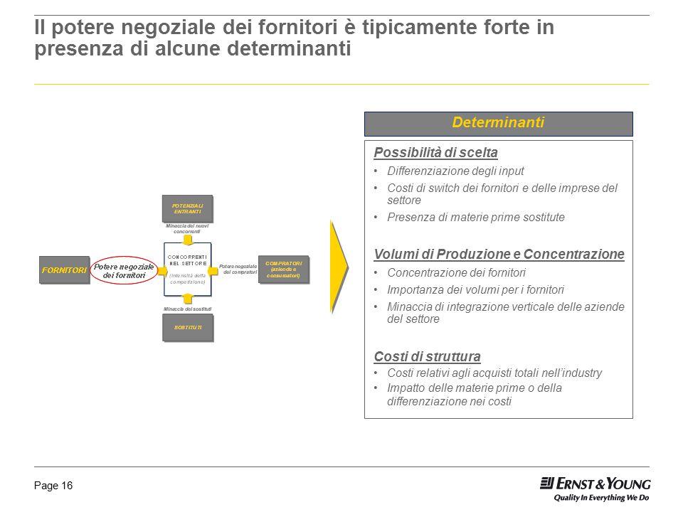 Il potere negoziale dei fornitori è tipicamente forte in presenza di alcune determinanti