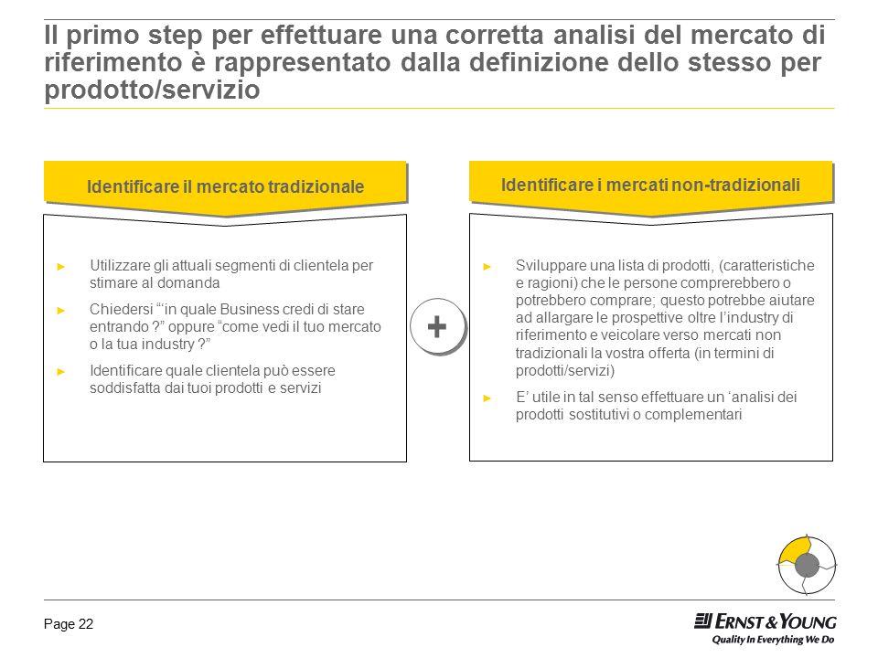 Il primo step per effettuare una corretta analisi del mercato di riferimento è rappresentato dalla definizione dello stesso per prodotto/servizio