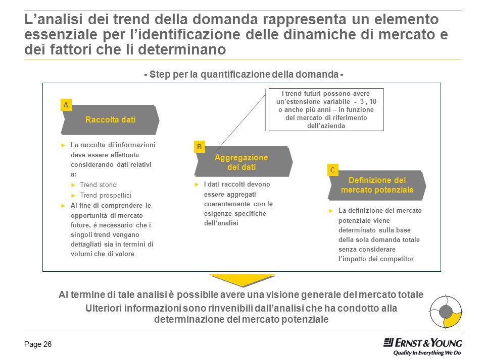 L'analisi dei trend della domanda rappresenta un elemento essenziale per l'identificazione delle dinamiche di mercato e dei fattori che li determinano