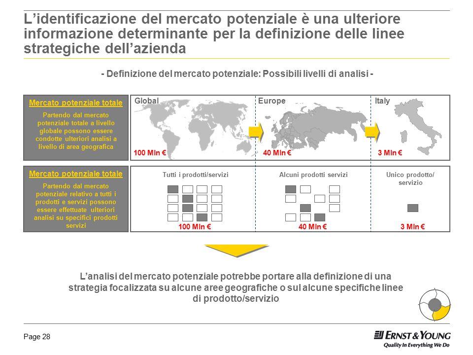 L'identificazione del mercato potenziale è una ulteriore informazione determinante per la definizione delle linee strategiche dell'azienda