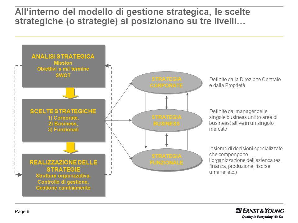 All'interno del modello di gestione strategica, le scelte strategiche (o strategie) si posizionano su tre livelli…