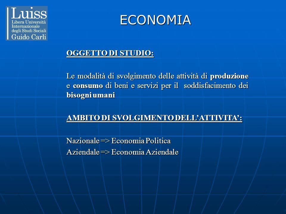 ECONOMIA OGGETTO DI STUDIO: