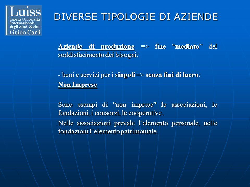 DIVERSE TIPOLOGIE DI AZIENDE