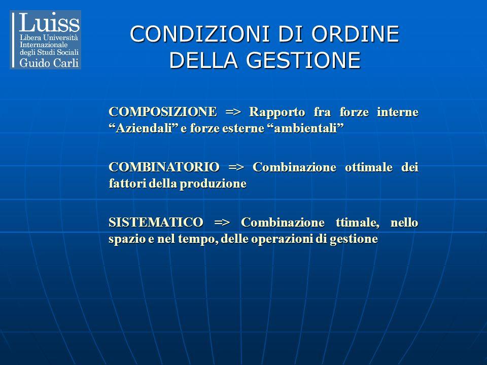 CONDIZIONI DI ORDINE DELLA GESTIONE