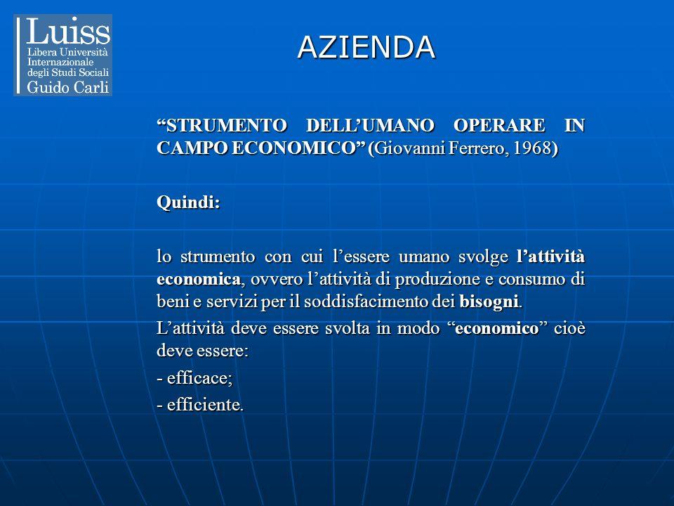 AZIENDA STRUMENTO DELL'UMANO OPERARE IN CAMPO ECONOMICO (Giovanni Ferrero, 1968) Quindi: